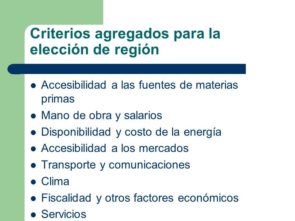 Factores para la elección de localidad y emplazamiento Transporte Oferta de mano de obra Espacio para expansión Actitud de la comunidad Oportunidad para combinar con instalaciones existentes Proximidad a fuentes de aprovisionamiento Aprovisionamiento de agua