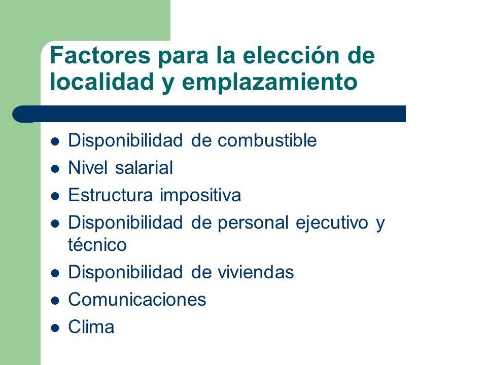 FACTORES a CONSIDERAR en los SERVICIOS Proximidad a los clientes Costos de transporte y proximidad a los mercados Localización de los competidores Factores específicos del lugar