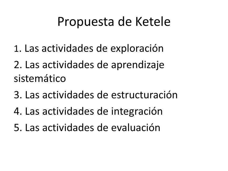 Propuesta de Ketele 1. Las actividades de exploración 2. Las actividades de aprendizaje sistemático 3. Las actividades de estructuración 4. Las activi