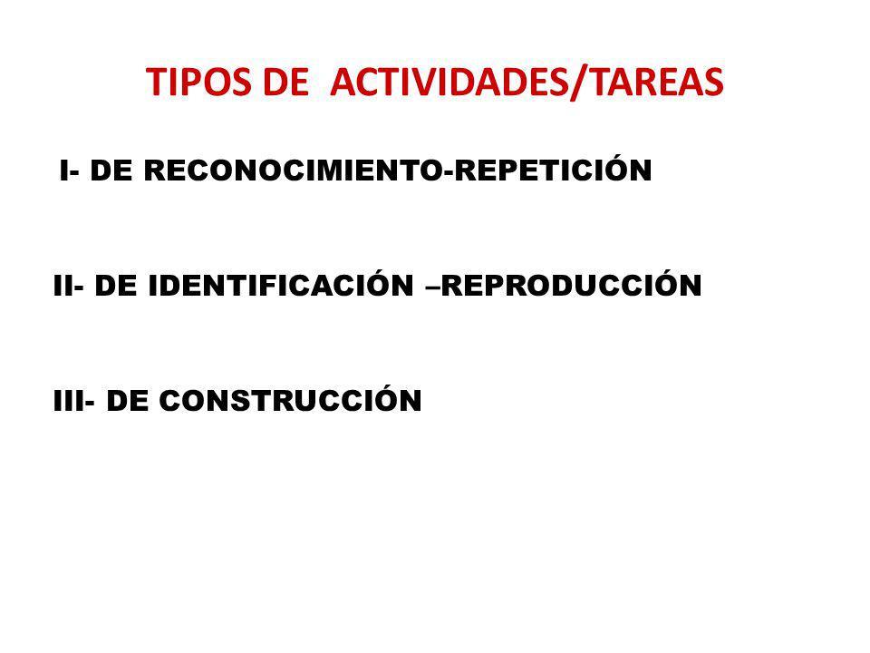 TIPOS DE ACTIVIDADES/TAREAS I- DE RECONOCIMIENTO-REPETICIÓN II- DE IDENTIFICACIÓN –REPRODUCCIÓN III- DE CONSTRUCCIÓN