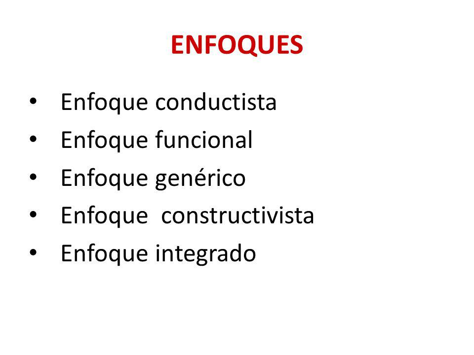 ENFOQUES Enfoque conductista Enfoque funcional Enfoque genérico Enfoque constructivista Enfoque integrado