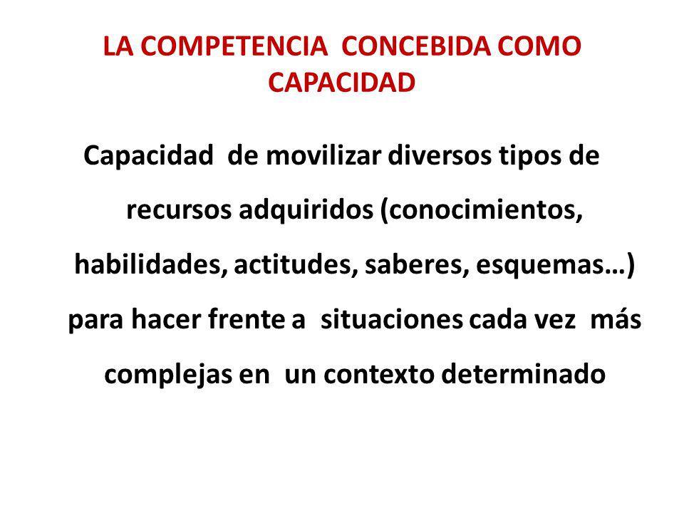 LA COMPETENCIA CONCEBIDA COMO CAPACIDAD Capacidad de movilizar diversos tipos de recursos adquiridos (conocimientos, habilidades, actitudes, saberes,