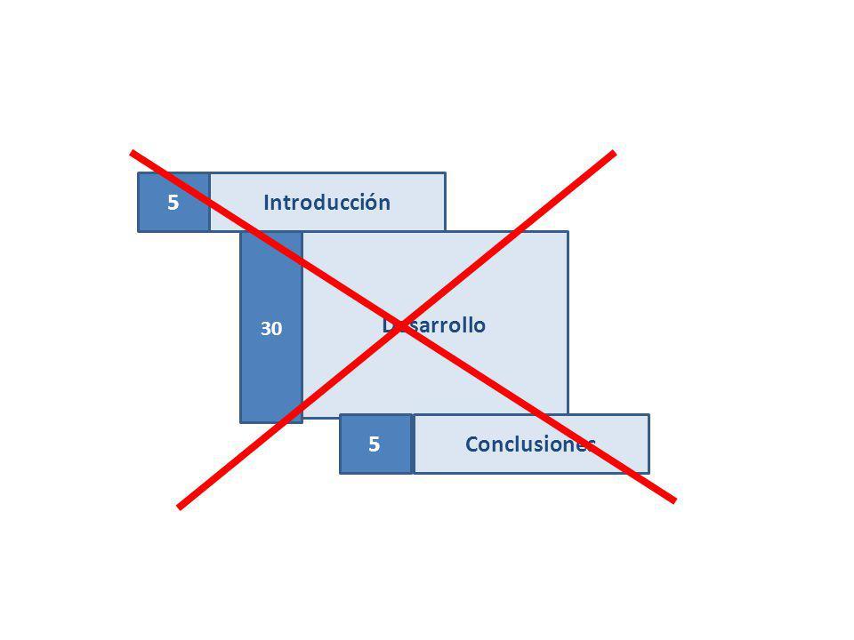 Introducción Desarrollo Conclusiones 5 5 30