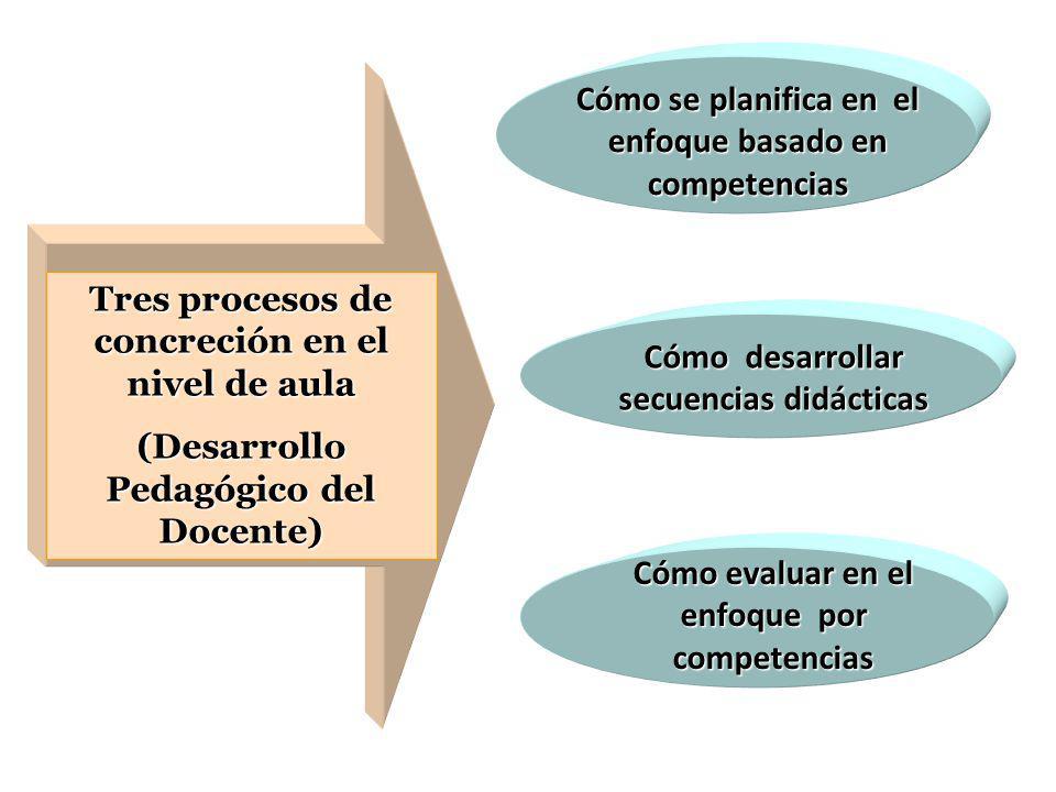 Tres procesos de concreción en el nivel de aula (Desarrollo Pedagógico del Docente) Cómo se planifica en el enfoque basado en competencias Cómo desarr