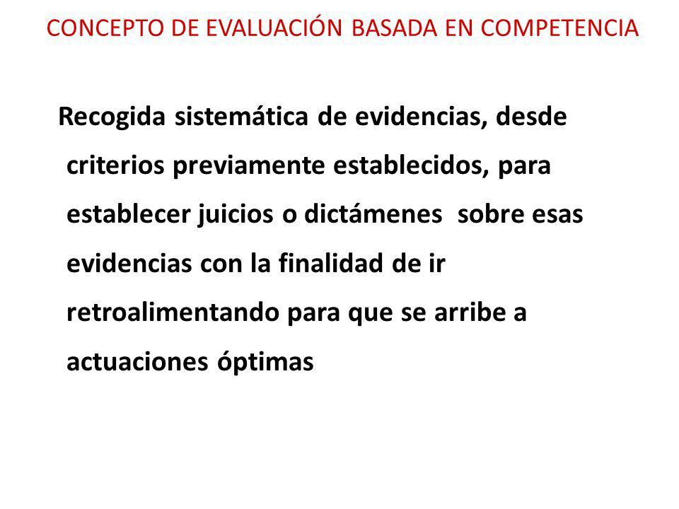 CONCEPTO DE EVALUACIÓN BASADA EN COMPETENCIA Recogida sistemática de evidencias, desde criterios previamente establecidos, para establecer juicios o d