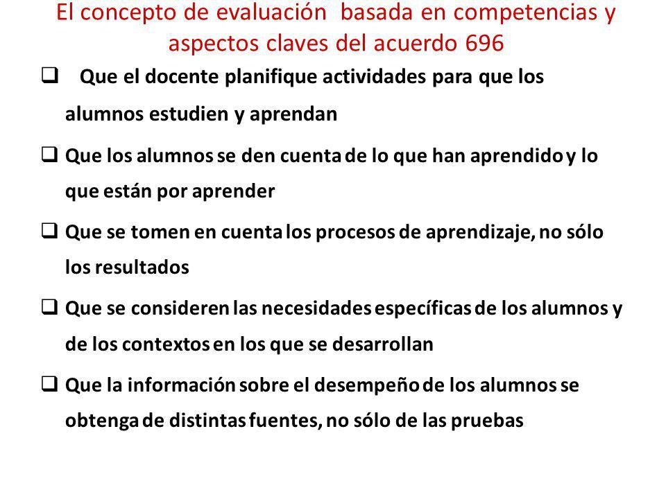 El concepto de evaluación basada en competencias y aspectos claves del acuerdo 696 Que el docente planifique actividades para que los alumnos estudien