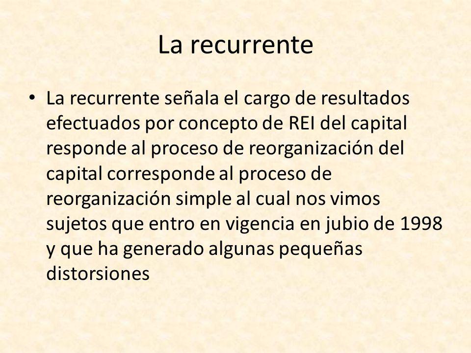 La recurrente La recurrente señala el cargo de resultados efectuados por concepto de REI del capital responde al proceso de reorganización del capital