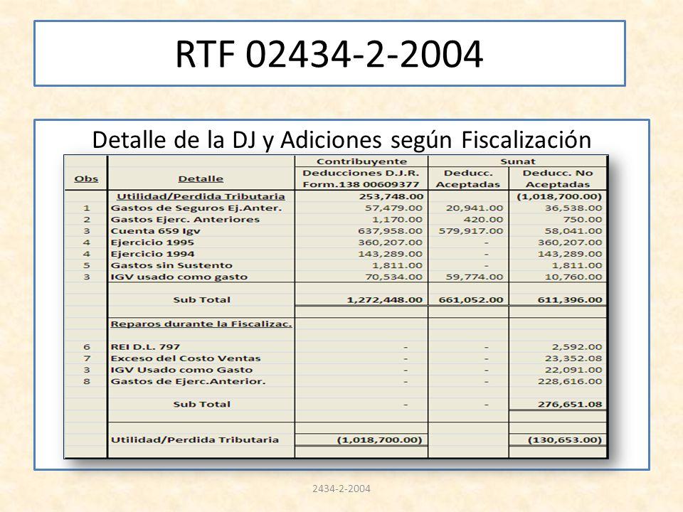 RTF 02434-2-2004 Detalle de la DJ y Adiciones según Fiscalización 2434-2-2004