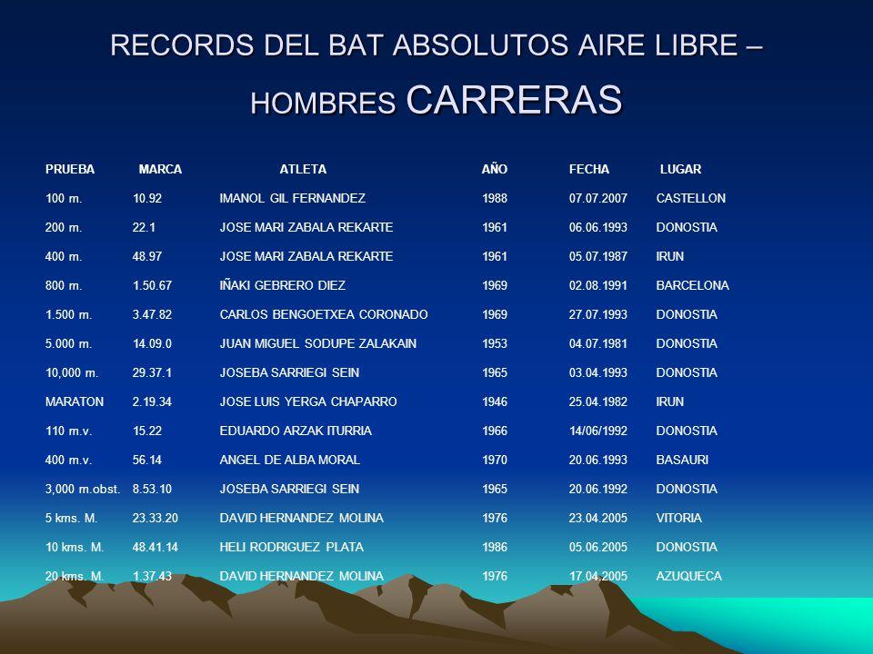 RECORDS DEL BAT ABSOLUTOS AIRE LIBRE – HOMBRES CARRERAS PRUEBA MARCA ATLETA AÑO FECHA LUGAR 100 m.10.92IMANOL GIL FERNANDEZ198807.07.2007CASTELLON 200