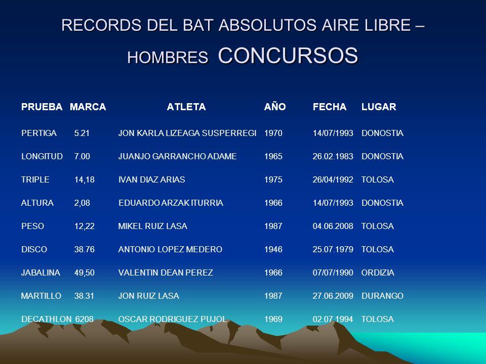 RECORDS DEL BAT ABSOLUTOS AIRE LIBRE – HOMBRES CONCURSOS PRUEBA MARCA ATLETA AÑO FECHALUGAR PERTIGA 5.21JON KARLA LIZEAGA SUSPERREGI197014/07/1993DONO