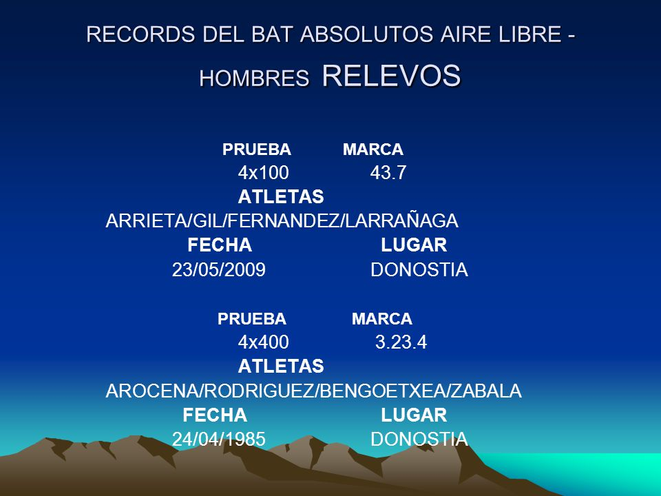 RECORDS DEL BAT ABSOLUTOS AIRE LIBRE - HOMBRES RELEVOS PRUEBA MARCA 4x10043.7 ATLETAS ARRIETA/GIL/FERNANDEZ/LARRAÑAGA FECHA LUGAR 23/05/2009DONOSTIA P