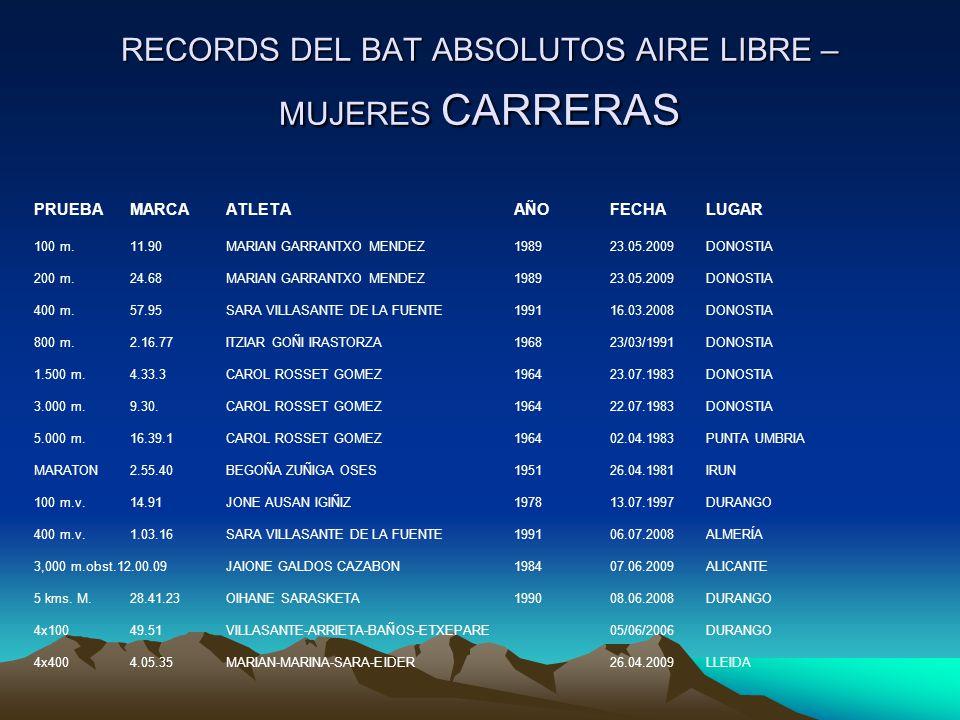 RECORDS DEL BAT ABSOLUTOS AIRE LIBRE – MUJERES CARRERAS PRUEBAMARCAATLETAAÑOFECHALUGAR 100 m.11.90MARIAN GARRANTXO MENDEZ198923.05.2009DONOSTIA 200 m.