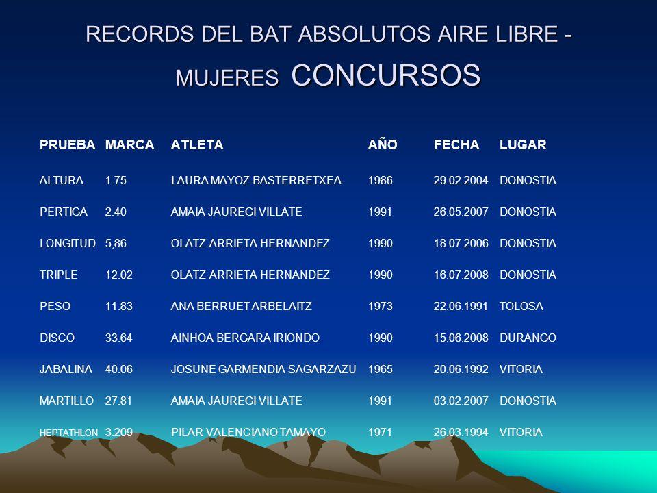 RECORDS DEL BAT ABSOLUTOS AIRE LIBRE - MUJERES CONCURSOS PRUEBAMARCAATLETAAÑOFECHALUGAR ALTURA1.75LAURA MAYOZ BASTERRETXEA198629.02.2004DONOSTIA PERTI