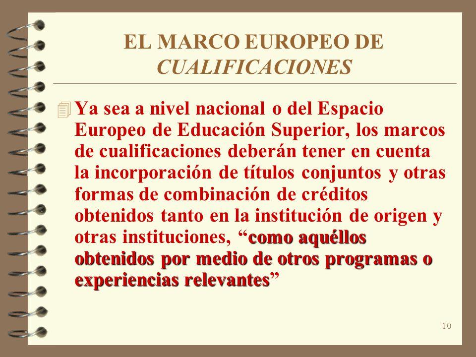 10 EL MARCO EUROPEO DE CUALIFICACIONES como aquéllos obtenidos por medio de otros programas o experiencias relevantes 4 Ya sea a nivel nacional o del