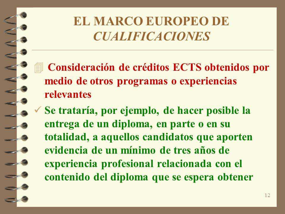 12 EL MARCO EUROPEO DE CUALIFICACIONES 4 Consideración de créditos ECTS obtenidos por medio de otros programas o experiencias relevantes Se trataría,