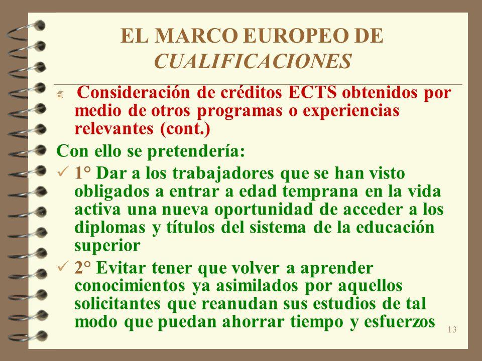 13 EL MARCO EUROPEO DE CUALIFICACIONES 4 Consideración de créditos ECTS obtenidos por medio de otros programas o experiencias relevantes (cont.) Con e