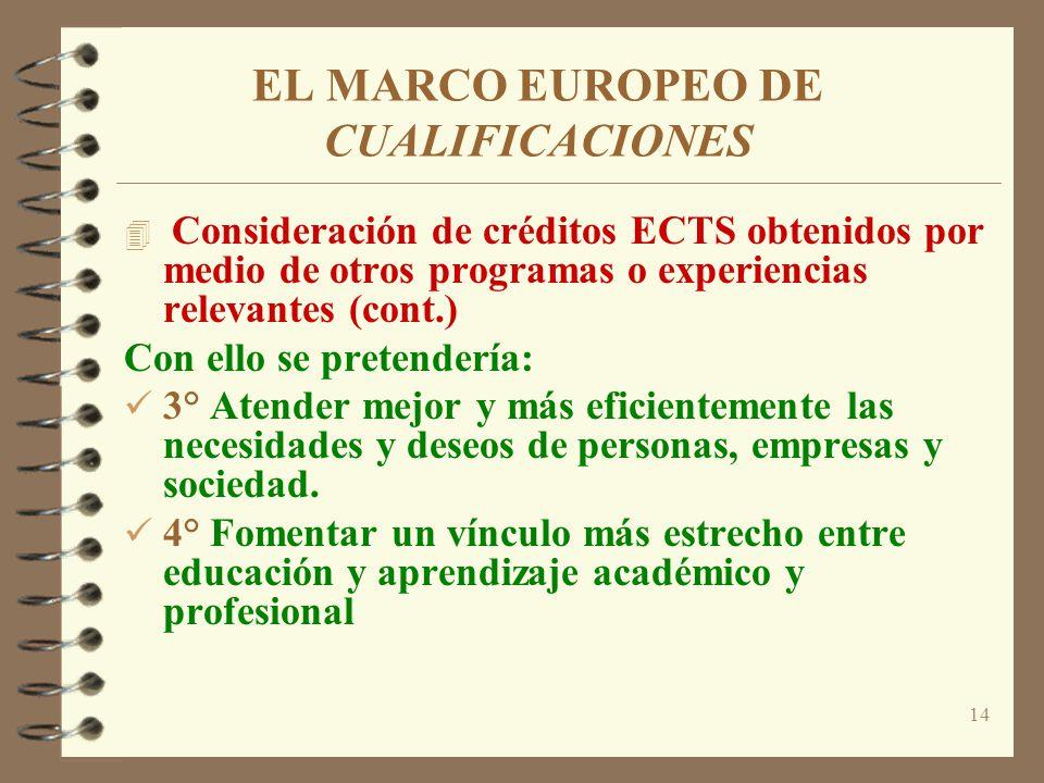 14 EL MARCO EUROPEO DE CUALIFICACIONES 4 Consideración de créditos ECTS obtenidos por medio de otros programas o experiencias relevantes (cont.) Con e