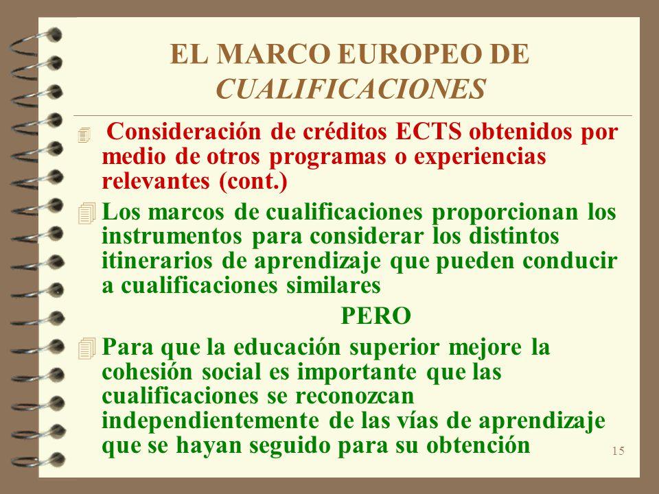 15 EL MARCO EUROPEO DE CUALIFICACIONES 4 Consideración de créditos ECTS obtenidos por medio de otros programas o experiencias relevantes (cont.) 4 Los marcos de cualificaciones proporcionan los instrumentos para considerar los distintos itinerarios de aprendizaje que pueden conducir a cualificaciones similares PERO 4 Para que la educación superior mejore la cohesión social es importante que las cualificaciones se reconozcan independientemente de las vías de aprendizaje que se hayan seguido para su obtención