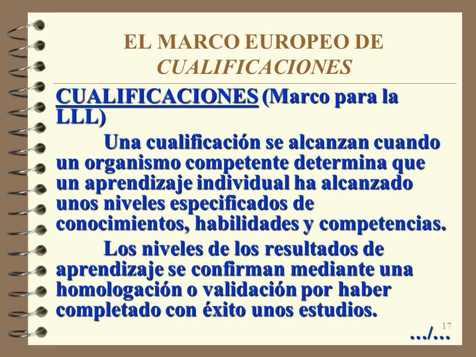 17 EL MARCO EUROPEO DE CUALIFICACIONES CUALIFICACIONES (Marco para la LLL) Una cualificación se alcanzan cuando un organismo competente determina que un aprendizaje individual ha alcanzado unos niveles especificados de conocimientos, habilidades y competencias.