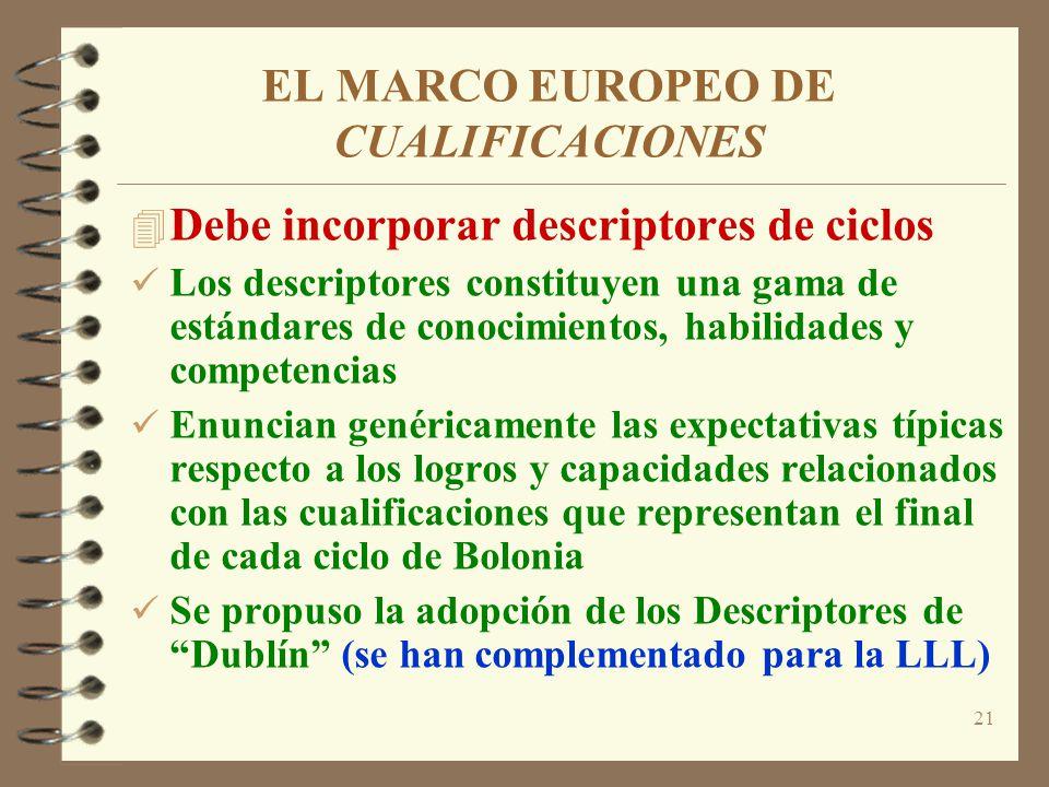 21 EL MARCO EUROPEO DE CUALIFICACIONES Debe incorporar descriptores de ciclos Los descriptores constituyen una gama de estándares de conocimientos, habilidades y competencias Enuncian genéricamente las expectativas típicas respecto a los logros y capacidades relacionados con las cualificaciones que representan el final de cada ciclo de Bolonia Se propuso la adopción de los Descriptores de Dublín (se han complementado para la LLL)