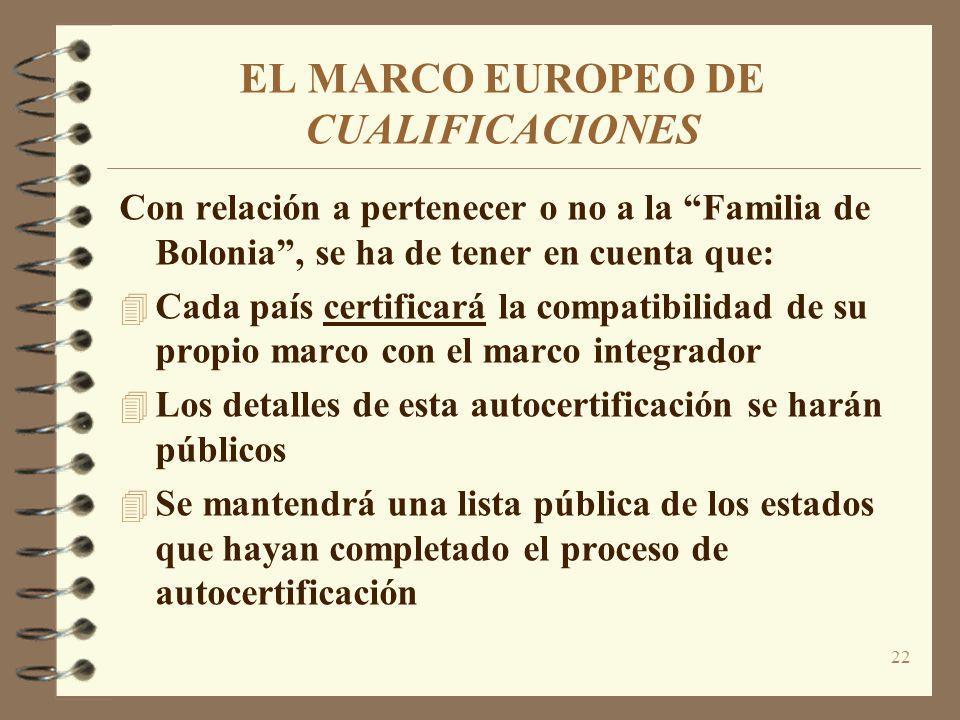22 EL MARCO EUROPEO DE CUALIFICACIONES Con relación a pertenecer o no a la Familia de Bolonia, se ha de tener en cuenta que: 4 Cada país certificará la compatibilidad de su propio marco con el marco integrador 4 Los detalles de esta autocertificación se harán públicos 4 Se mantendrá una lista pública de los estados que hayan completado el proceso de autocertificación