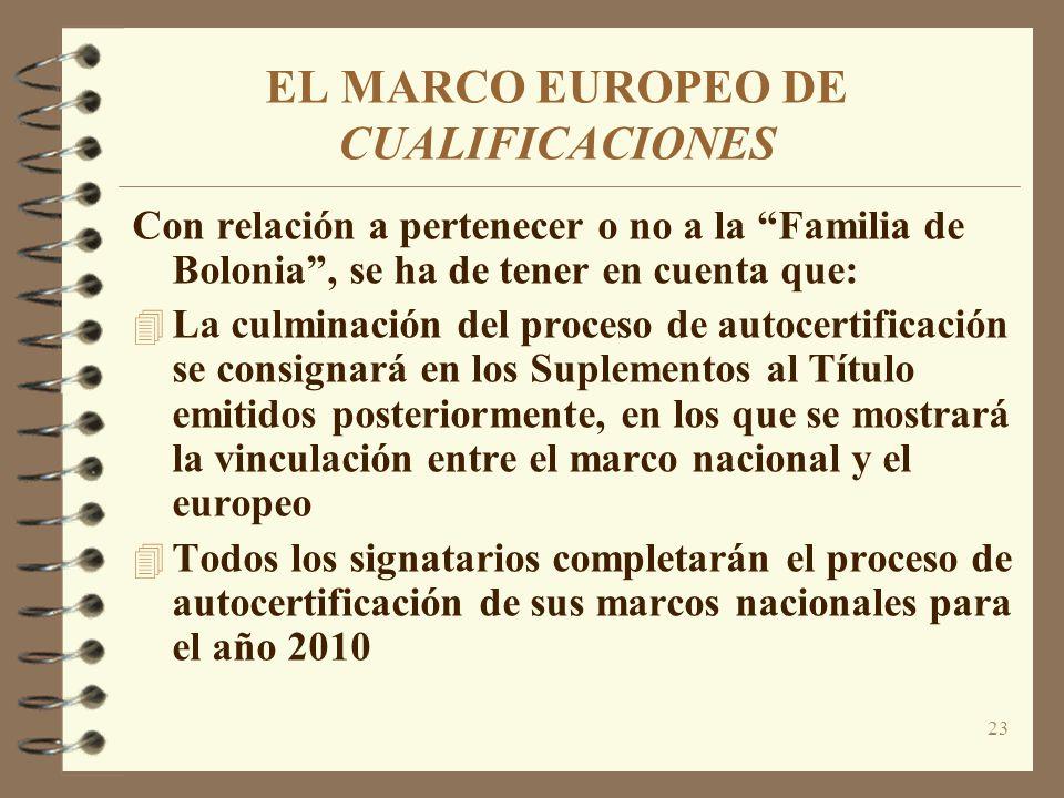 23 EL MARCO EUROPEO DE CUALIFICACIONES Con relación a pertenecer o no a la Familia de Bolonia, se ha de tener en cuenta que: 4 La culminación del proceso de autocertificación se consignará en los Suplementos al Título emitidos posteriormente, en los que se mostrará la vinculación entre el marco nacional y el europeo 4 Todos los signatarios completarán el proceso de autocertificación de sus marcos nacionales para el año 2010