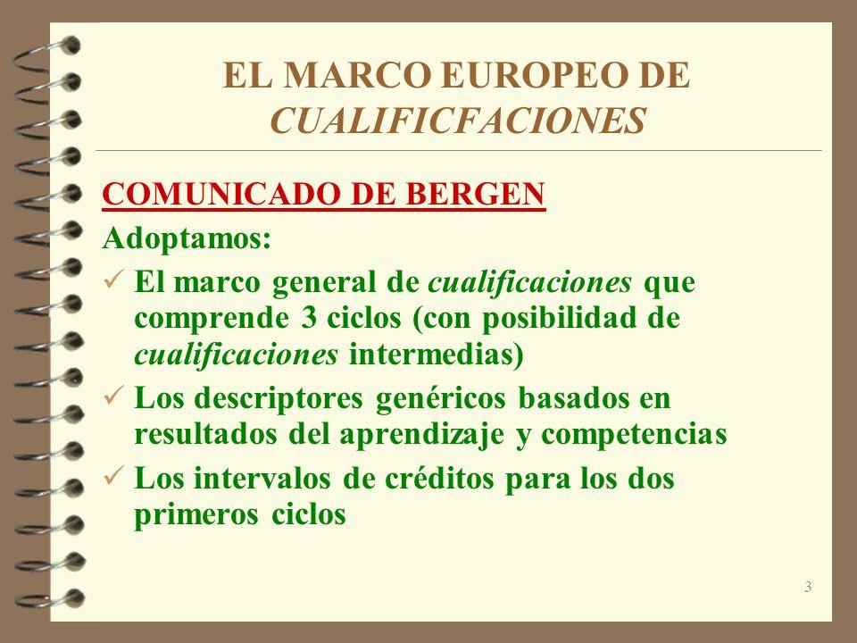 3 EL MARCO EUROPEO DE CUALIFICFACIONES COMUNICADO DE BERGEN Adoptamos: El marco general de cualificaciones que comprende 3 ciclos (con posibilidad de