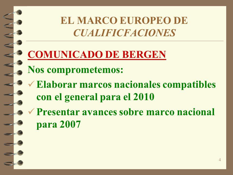 4 EL MARCO EUROPEO DE CUALIFICFACIONES COMUNICADO DE BERGEN Nos comprometemos: Elaborar marcos nacionales compatibles con el general para el 2010 Presentar avances sobre marco nacional para 2007
