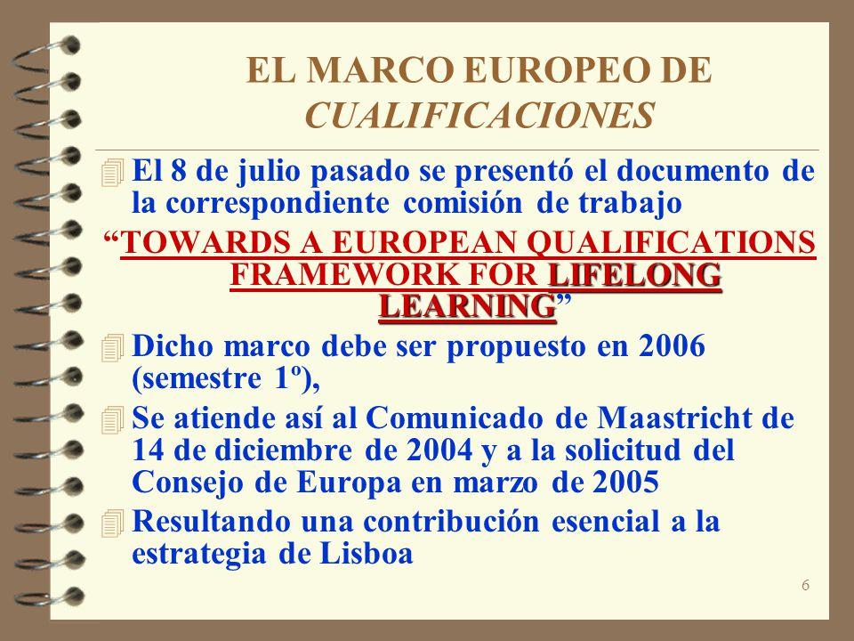 6 EL MARCO EUROPEO DE CUALIFICACIONES El 8 de julio pasado se presentó el documento de la correspondiente comisión de trabajo LIFELONG LEARNINGTOWARDS A EUROPEAN QUALIFICATIONS FRAMEWORK FOR LIFELONG LEARNING Dicho marco debe ser propuesto en 2006 (semestre 1º), 4 Se atiende así al Comunicado de Maastricht de 14 de diciembre de 2004 y a la solicitud del Consejo de Europa en marzo de 2005 4 Resultando una contribución esencial a la estrategia de Lisboa