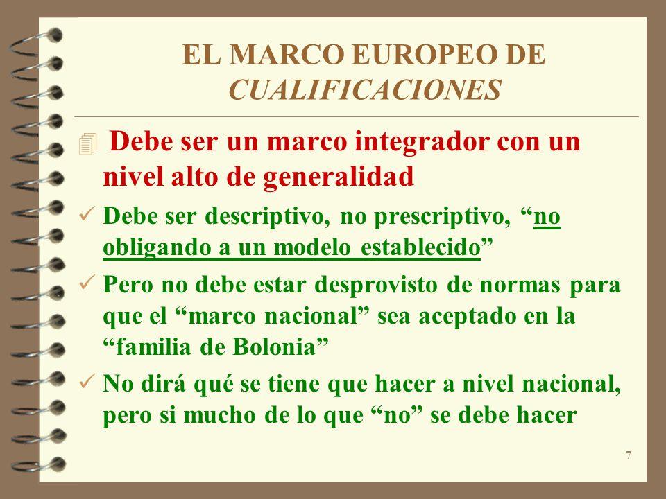 7 EL MARCO EUROPEO DE CUALIFICACIONES 4 Debe ser un marco integrador con un nivel alto de generalidad Debe ser descriptivo, no prescriptivo, no obliga