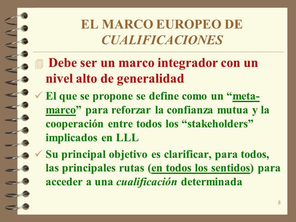8 EL MARCO EUROPEO DE CUALIFICACIONES 4 Debe ser un marco integrador con un nivel alto de generalidad El que se propone se define como un meta- marco