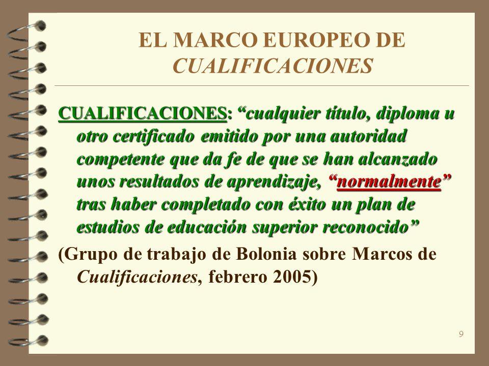 9 EL MARCO EUROPEO DE CUALIFICACIONES CUALIFICACIONES: cualquier título, diploma u otro certificado emitido por una autoridad competente que da fe de