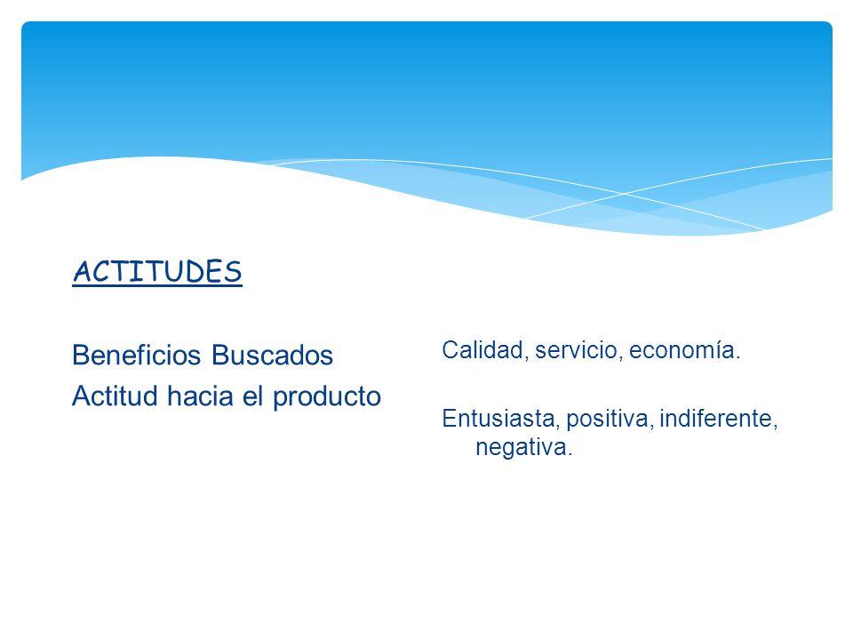 ACTITUDES Beneficios Buscados Actitud hacia el producto Calidad, servicio, economía. Entusiasta, positiva, indiferente, negativa.