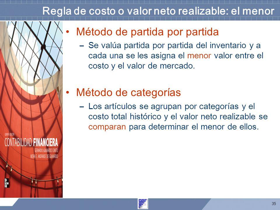 35 Regla de costo o valor neto realizable: el menor Método de partida por partida –Se valúa partida por partida del inventario y a cada una se les asigna el menor valor entre el costo y el valor de mercado.