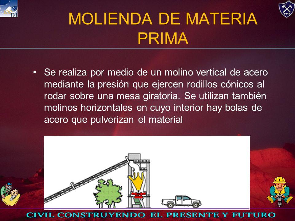 MOLIENDA DE MATERIA PRIMA Se realiza por medio de un molino vertical de acero mediante la presión que ejercen rodillos cónicos al rodar sobre una mesa giratoria.