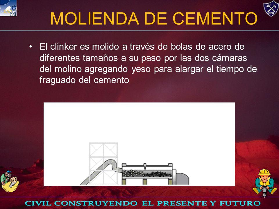 MOLIENDA DE CEMENTO El clinker es molido a través de bolas de acero de diferentes tamaños a su paso por las dos cámaras del molino agregando yeso para alargar el tiempo de fraguado del cemento