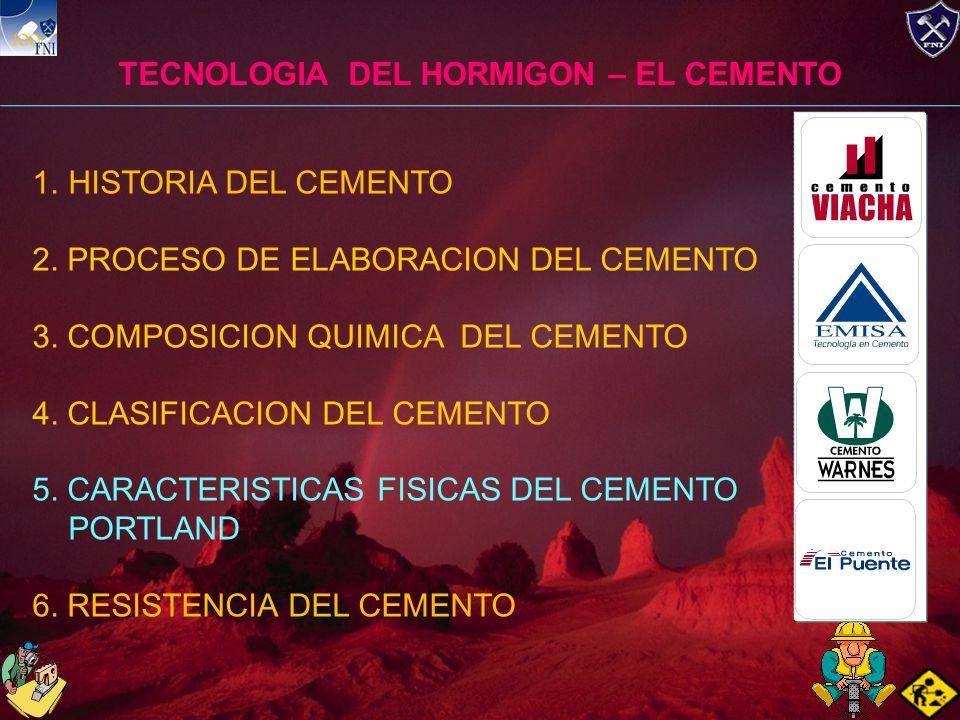 TECNOLOGIA DEL HORMIGON – EL CEMENTO 1.HISTORIA DEL CEMENTO 2.