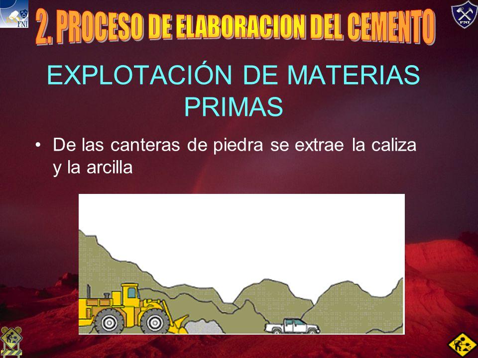EXPLOTACIÓN DE MATERIAS PRIMAS De las canteras de piedra se extrae la caliza y la arcilla