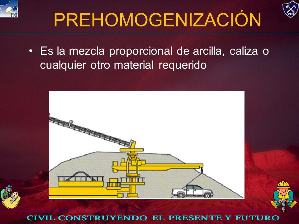 PREHOMOGENIZACIÓN Es la mezcla proporcional de arcilla, caliza o cualquier otro material requerido