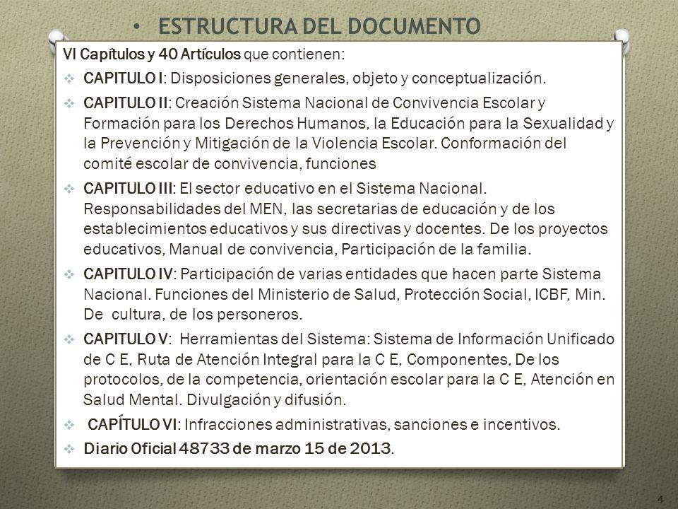 ESTRUCTURA DEL DOCUMENTO 4 VI Capítulos y 40 Artículos que contienen: CAPITULO I: Disposiciones generales, objeto y conceptualización. CAPITULO II: Cr