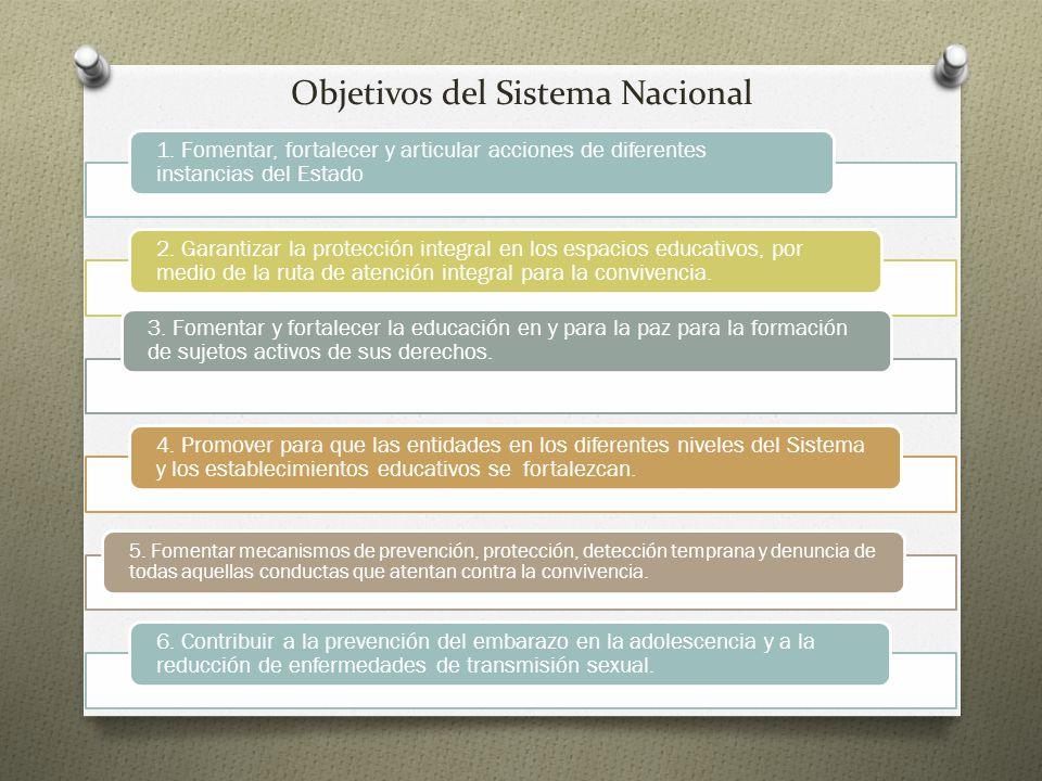 Objetivos del Sistema Nacional 1.