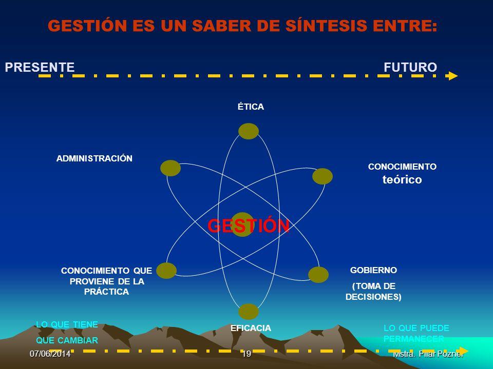 GESTIÓN ESCOLAR Es la toma de decisiones que tiene por finalidad : centrar-focalizar-nuclear- a la institución alrededor de la búsqueda denodada de ap