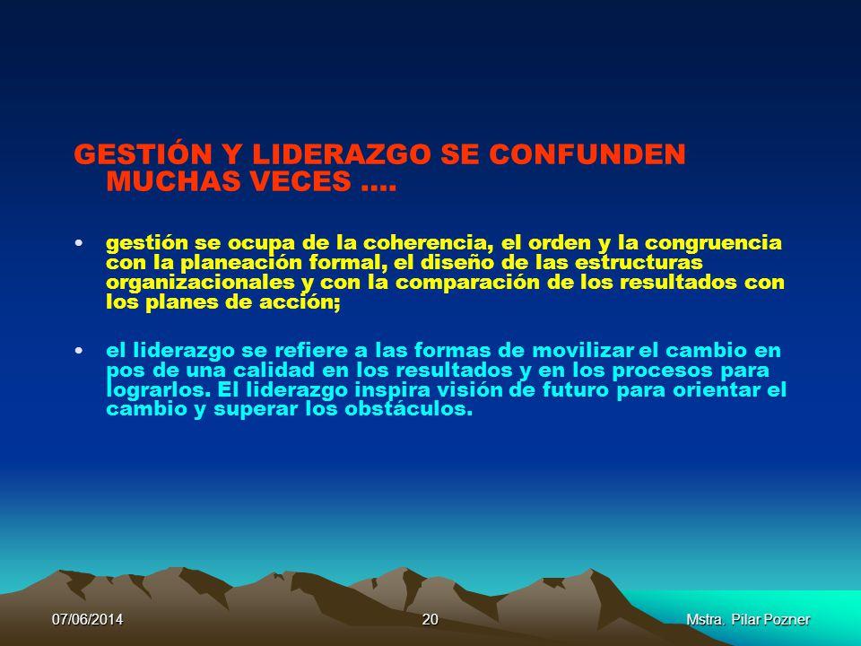 19Mstra. Pilar Pozner GESTIÓN ES UN SABER DE SÍNTESIS ENTRE: GESTIÓN ÉTICA CONOCIMIENTO teórico GOBIERNO (TOMA DE DECISIONES) EFICACIA CONOCIMIENTO QU