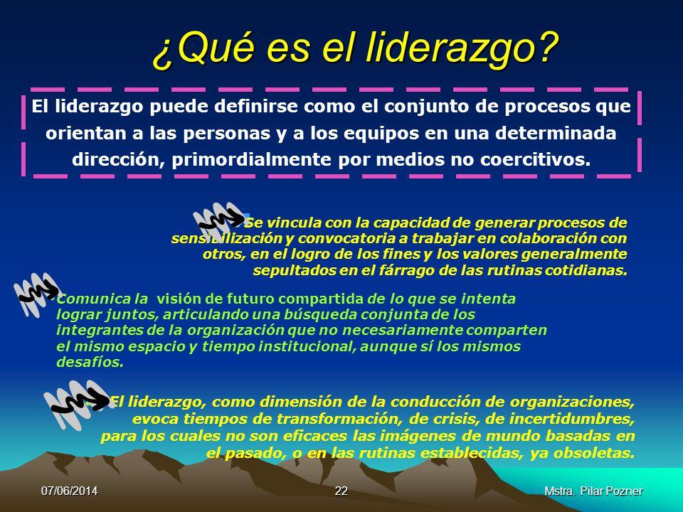 07/06/201421Mstra. Pilar Pozner LIDERAZGO VISIÓN DE FUTURO COMPARTIDA CREAR CONDICIONES Y CLIMAS PARA LA COMUNIDAD EDUCATIVA ETICA PROCESUAL (CONFIANZ