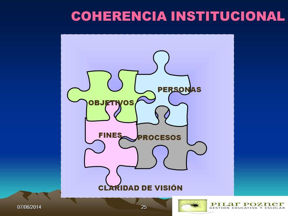 24Mstra. Pilar Pozner Gestión es un saber de síntesis que relaciona conocimiento y prácticas; vincula ética y eficacia; política con administración, r