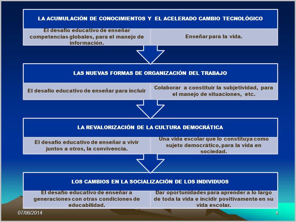 3Mstra. Pilar Pozner Es buscar una institución integrada. Es generar una institución: ÉTICA INTELIGENTE SENSIBLE 07/06/2014