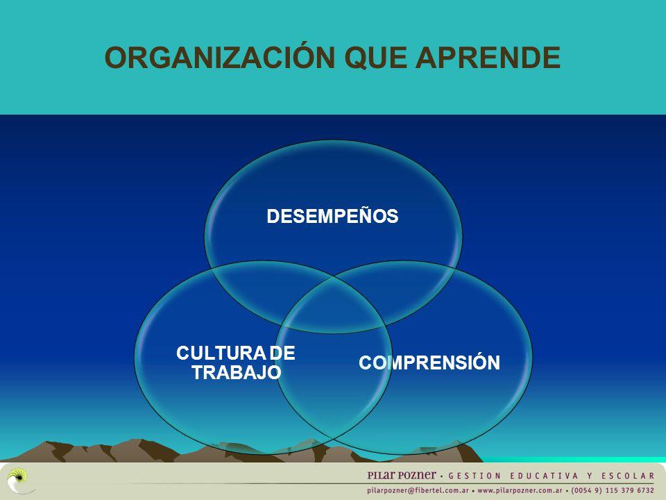 MAESTRA PILAR POZNER pilarpozner@gmail.com41 La confianza es la forma más elevada de la motivación humana Stephen Covey