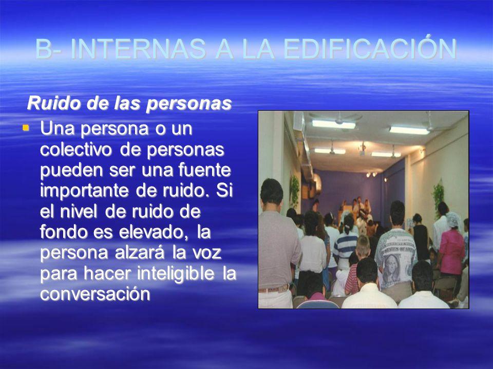 B- INTERNAS A LA EDIFICACIÓN Ruido de las personas Ruido de las personas Una persona o un colectivo de personas pueden ser una fuente importante de ru