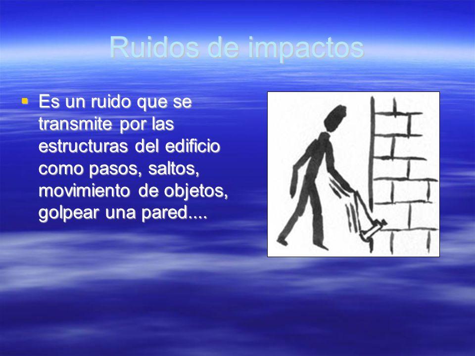 Ruidos de impactos Es un ruido que se transmite por las estructuras del edificio como pasos, saltos, movimiento de objetos, golpear una pared.... Es u