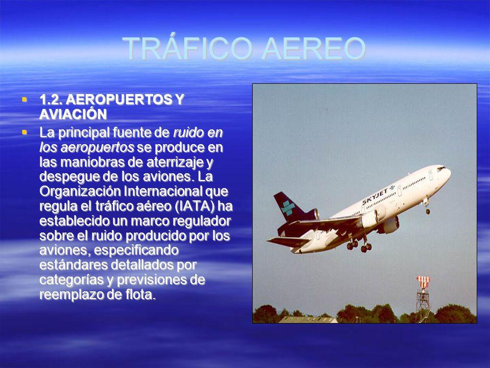 TRÁFICO AEREO 1.2. AEROPUERTOS Y AVIACIÓN 1.2. AEROPUERTOS Y AVIACIÓN La principal fuente de ruido en los aeropuertos se produce en las maniobras de a